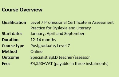 Assessment Practice for Dyslexia